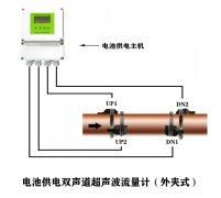 电池供电双声道超声波流量计(外夹式)