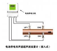 电池供电双声道超声波流量计(插入式)