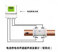 电池供电双声道超声波流量计(管段式)