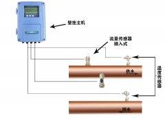壁挂式超声波热量表(插入式)