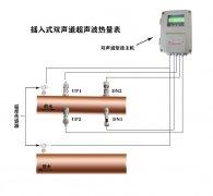 双声道超声波热量表(插入式)