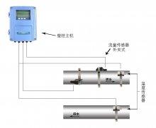 壁挂式超声波热量表(外夹式)
