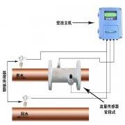 壁挂式超声波热量表(管段式)