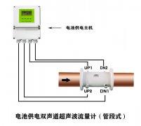 电池供电双声道管段式超声流量计技术参数